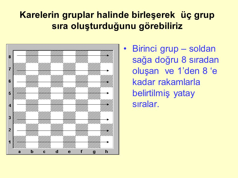 •Aynı renklerde olan ve bir köşesi ile birbirine temas eden karelere çapraz kare denir.Örneğin : e2 - f3 beyaz çapraz; d4 - c5 siyah çapraz kareler •Aynı renklerde olan çapraz karelerin uzantısına diyagonal denir.