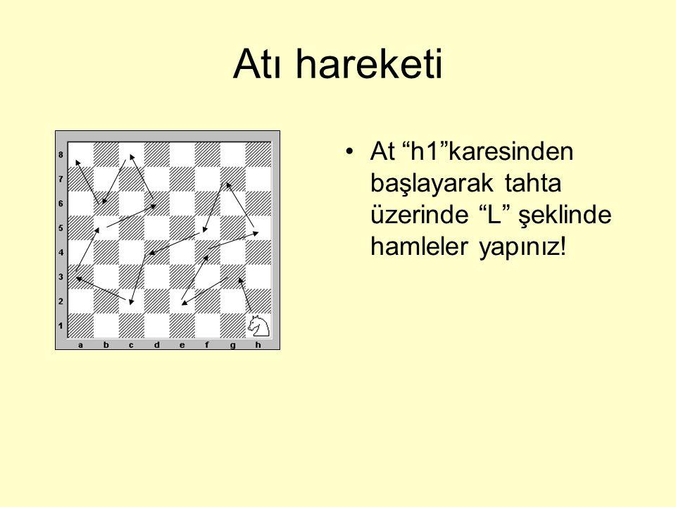 Atın hareketi •Bir kareden başka bir kareye geçerken kare rengi değişir.Örneğin: Ae4 beyaz –Af6 siyah.Bu şekilde •tahtanın her bir karesine ulaşabilir.En fazla 8 kareye hükmeder(gidebilir).