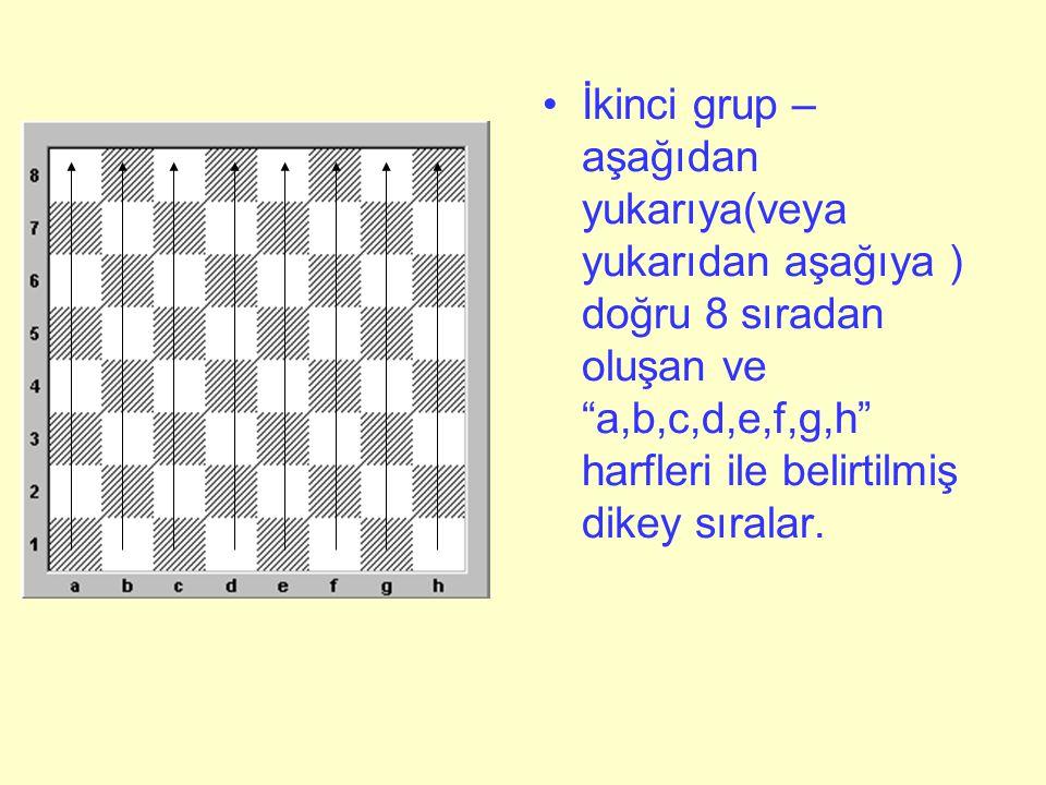 Karelerin gruplar halinde birleşerek üç grup sıra oluşturduğunu görebiliriz •Birinci grup – soldan sağa doğru 8 sıradan oluşan ve 1'den 8 'e kadar rakamlarla belirtilmiş yatay sıralar.