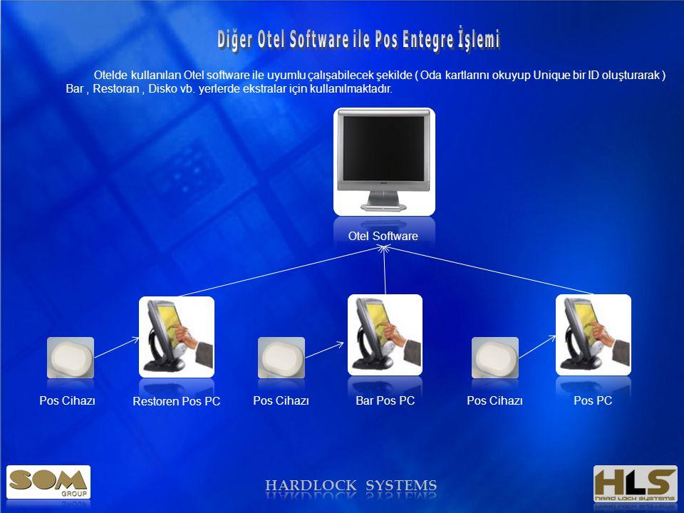 HARDLOCK SYSTEMS Otelde kullanılan Otel software ile uyumlu çalışabilecek şekilde ( Oda kartlarını okuyup Unique bir ID oluşturarak ) Bar, Restoran, Disko vb.