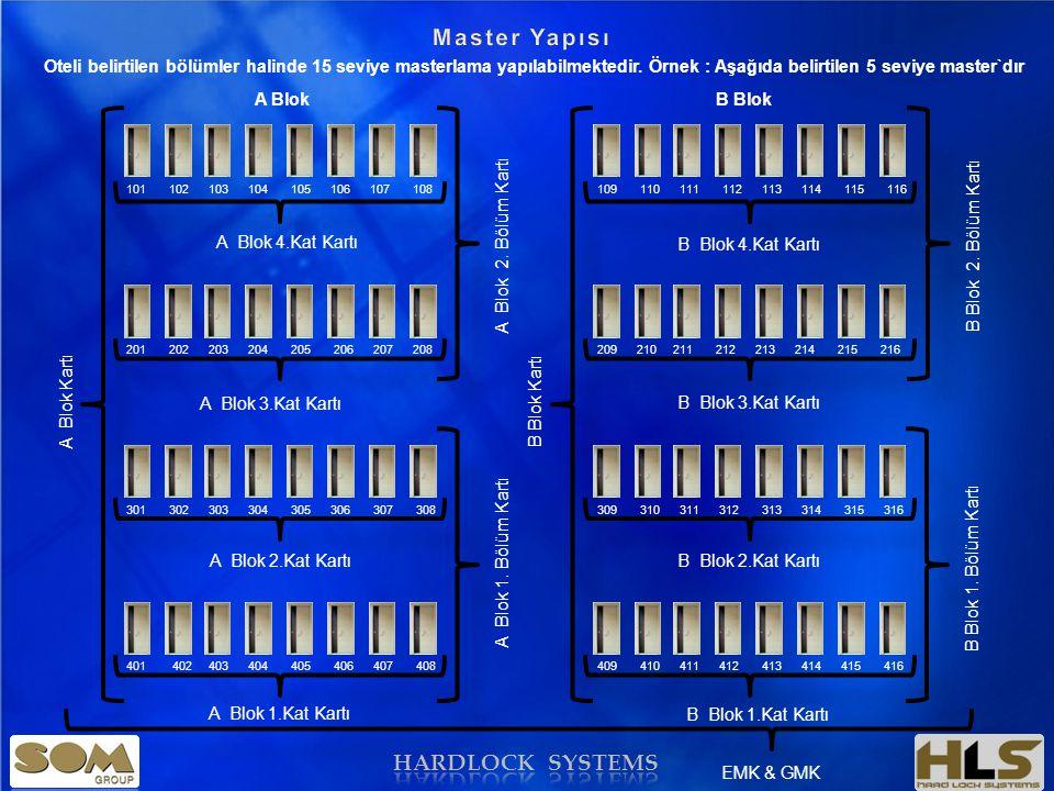 HARDLOCK SYSTEMS Oteli belirtilen bölümler halinde 15 seviye masterlama yapılabilmektedir.