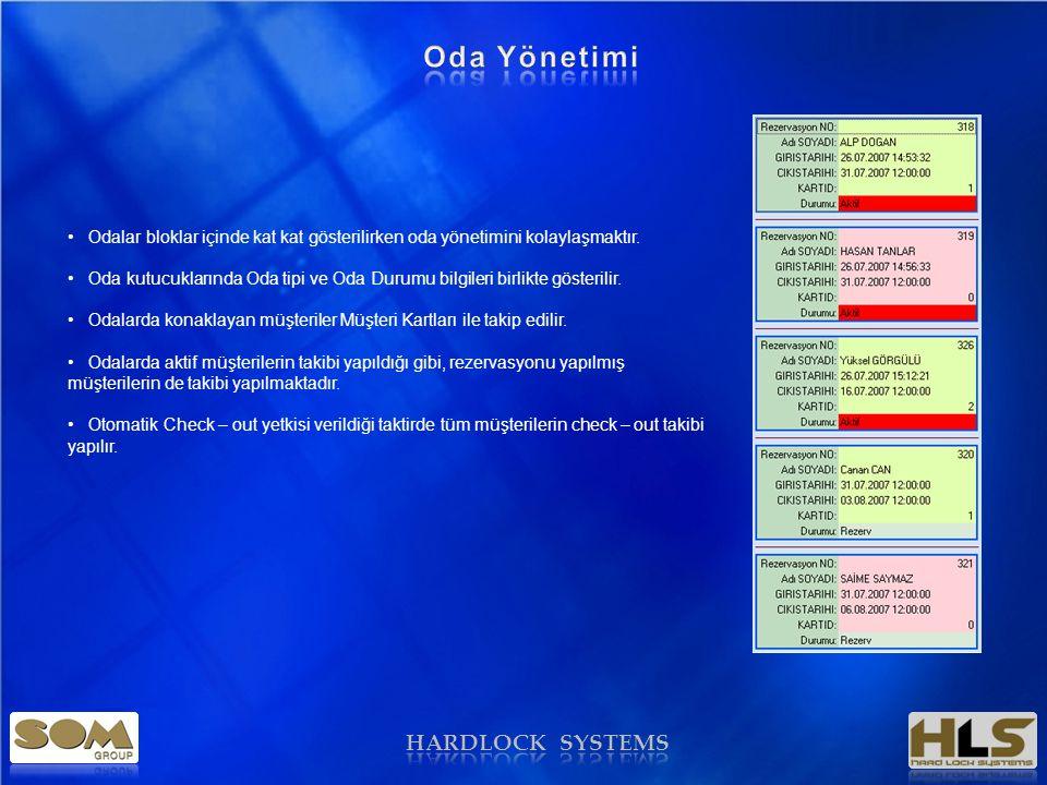 HARDLOCK SYSTEMS • Odalar bloklar içinde kat kat gösterilirken oda yönetimini kolaylaşmaktır.
