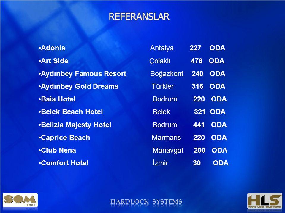 •A•Adonis Antalya 227 ODA •A•Art Side Çolaklı 478 ODA •A•Aydınbey Famous Resort Boğazkent 240 ODA •A•Aydınbey Gold Dreams Türkler 316 ODA •B•Baia HotelBodrum 220 ODA •B•Belek Beach HotelBelek 321 ODA •B•Belizia Majesty HotelBodrum 441 ODA •C•Caprice Beach Marmaris 220 ODA •C•Club NenaManavgat 200 ODA •C•Comfort Hotelİzmir 30 ODA