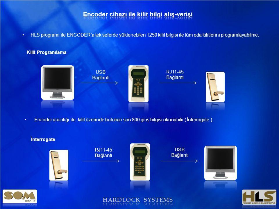 HARDLOCK SYSTEMS • HLS programı ile ENCODER'a tek seferde yüklenebilen 1250 kilit bilgisi ile tüm oda kilitlerini programlayabilme.