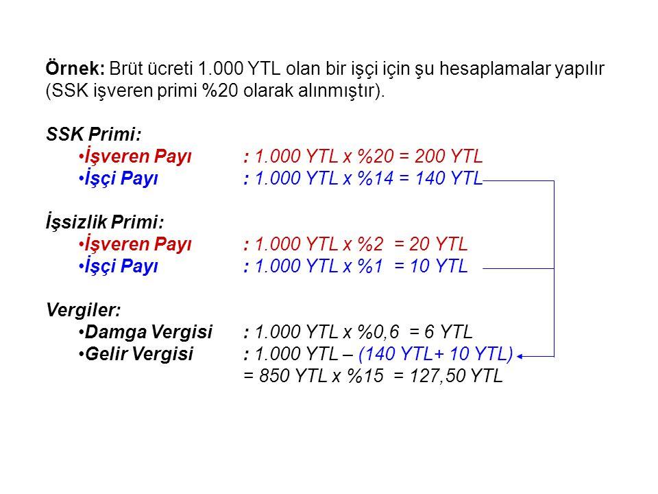Örnek: Brüt ücreti 1.000 YTL olan bir işçi için şu hesaplamalar yapılır (SSK işveren primi %20 olarak alınmıştır).