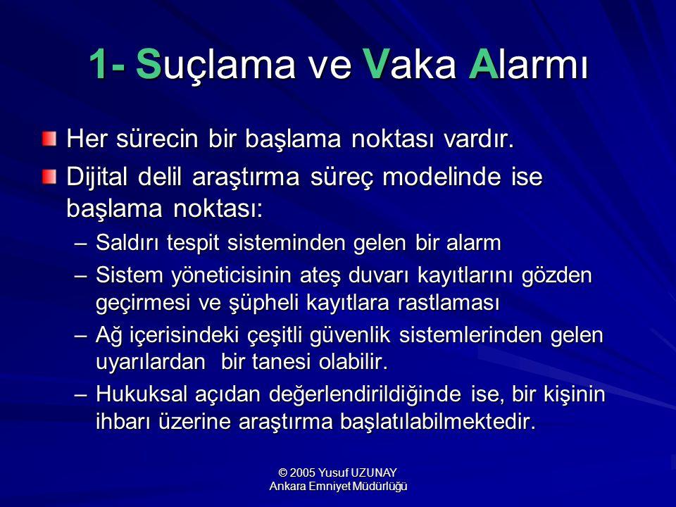 © 2005 Yusuf UZUNAY Ankara Emniyet Müdürlüğü 1- Suçlama ve Vaka Alarmı Her sürecin bir başlama noktası vardır. Dijital delil araştırma süreç modelinde