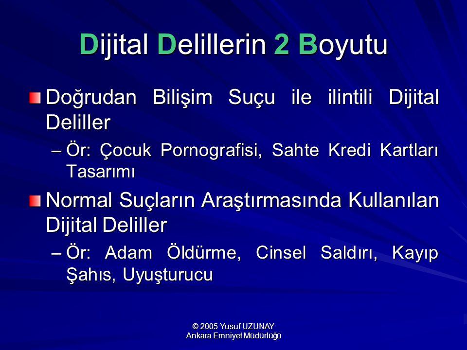 © 2005 Yusuf UZUNAY Ankara Emniyet Müdürlüğü Dijital Delillerin 2 Boyutu Doğrudan Bilişim Suçu ile ilintili Dijital Deliller –Ör: Çocuk Pornografisi,