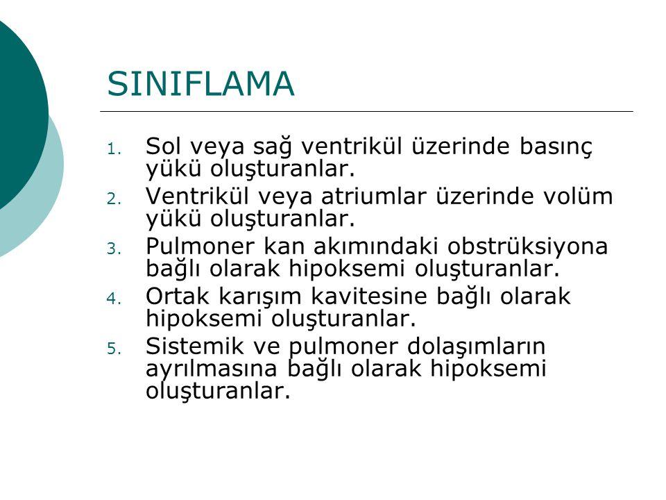 SINIFLAMA 1.Sol veya sağ ventrikül üzerinde basınç yükü oluşturanlar.