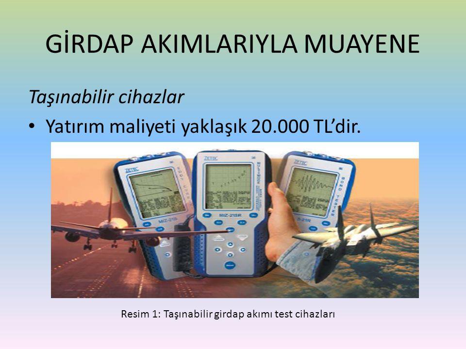 Taşınabilir cihazlar • Yatırım maliyeti yaklaşık 20.000 TL'dir. GİRDAP AKIMLARIYLA MUAYENE Resim 1: Taşınabilir girdap akımı test cihazları