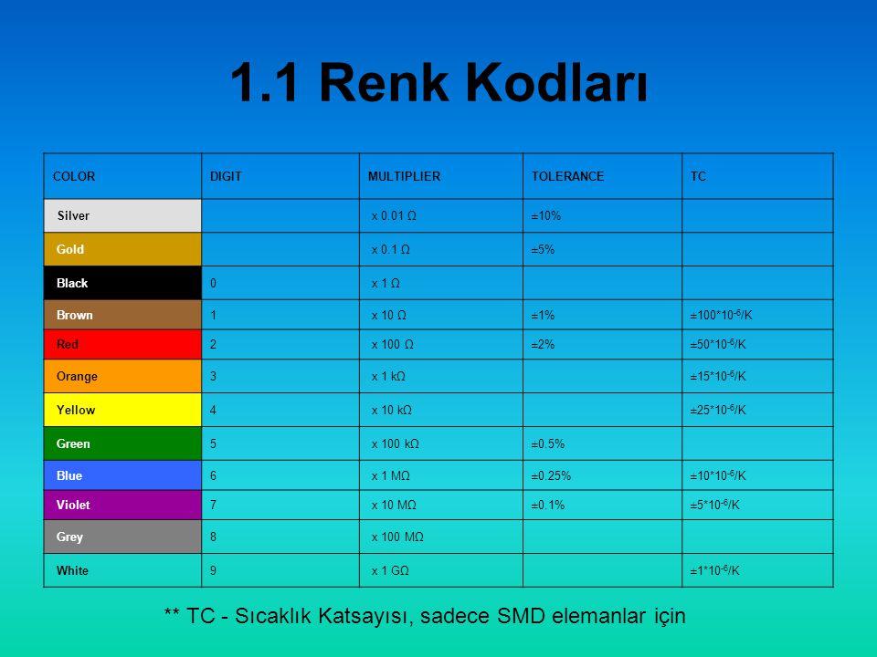 1.1 Renk Kodları COLORDIGITMULTIPLIERTOLERANCETC Silver x 0.01 Ω±10% Gold x 0.1 Ω±5% Black0 x 1 Ω Brown1 x 10 Ω±1%±100*10 -6 /K Red2 x 100 Ω±2%±50*10 -6 /K Orange3 x 1 kΩ ±15*10 -6 /K Yellow4 x 10 kΩ ±25*10 -6 /K Green5 x 100 kΩ±0.5% Blue6 x 1 MΩ±0.25%±10*10 -6 /K Violet7 x 10 MΩ±0.1%±5*10 -6 /K Grey8 x 100 MΩ White9 x 1 GΩ ±1*10 -6 /K ** TC - Sıcaklık Katsayısı, sadece SMD elemanlar için