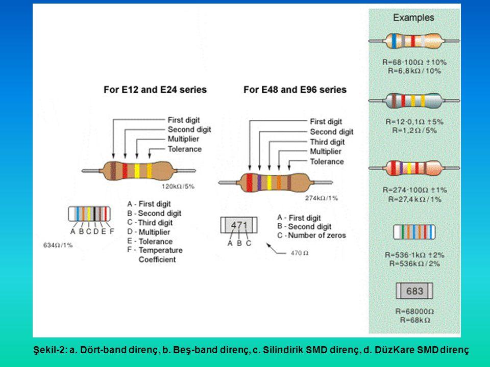 Şekil-2: a. Dört-band direnç, b. Beş-band direnç, c. Silindirik SMD direnç, d. DüzKare SMD direnç