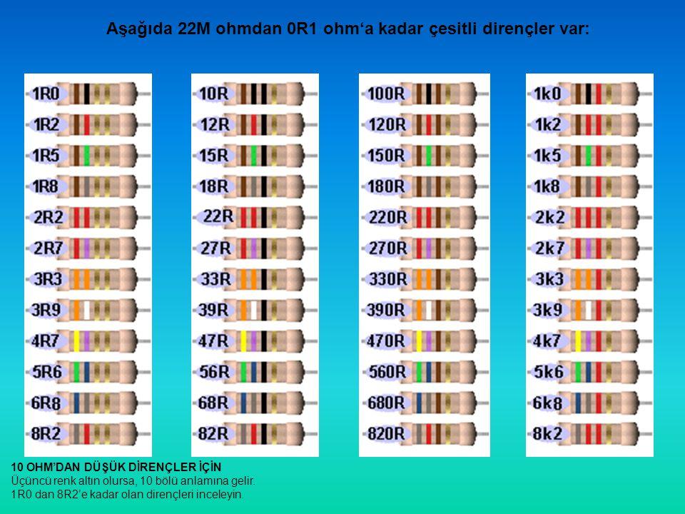 Aşağıda 22M ohmdan 0R1 ohm'a kadar çesitli dirençler var: 10 OHM'DAN DÜŞÜK DİRENÇLER İÇİN Üçüncü renk altın olursa, 10 bölü anlamına gelir.