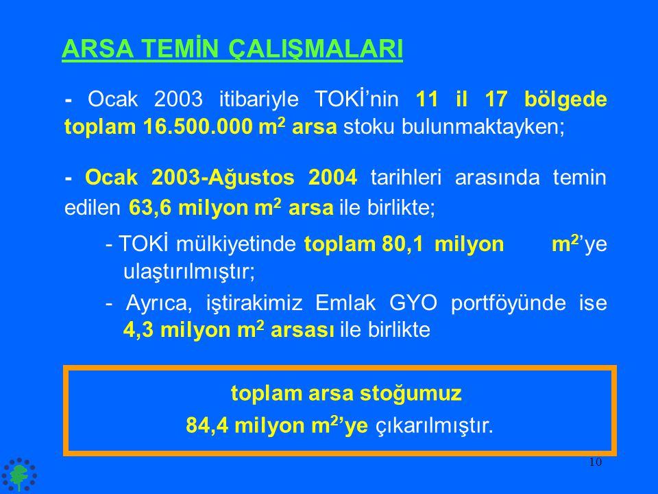 10 ARSA TEMİN ÇALIŞMALARI - Ocak 2003 itibariyle TOKİ'nin 11 il 17 bölgede toplam 16.500.000 m 2 arsa stoku bulunmaktayken; - Ocak 2003-Ağustos 2004 t