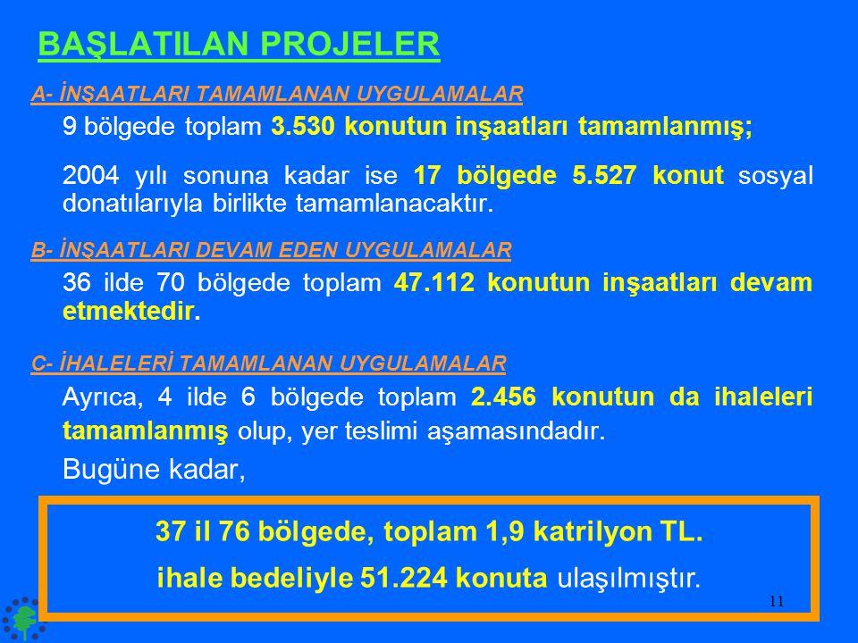 11 BAŞLATILAN PROJELER A- İNŞAATLARI TAMAMLANAN UYGULAMALAR 9 bölgede toplam 3.530 konutun inşaatları tamamlanmış; 2004 yılı sonuna kadar ise 17 bölge