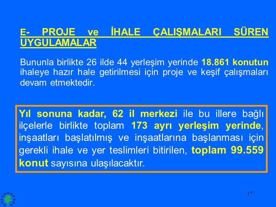 17 E - PROJE ve İHALE ÇALIŞMALARI SÜREN UYGULAMALAR Bununla birlikte 26 ilde 44 yerleşim yerinde 18.861 konutun ihaleye hazır hale getirilmesi için pr