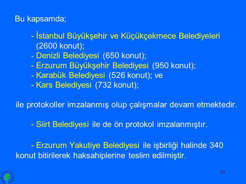 19 - İstanbul Büyükşehir ve Küçükçekmece Belediyeleri (2600 konut); - Denizli Belediyesi (650 konut); - Erzurum Büyükşehir Belediyesi (950 konut); - K