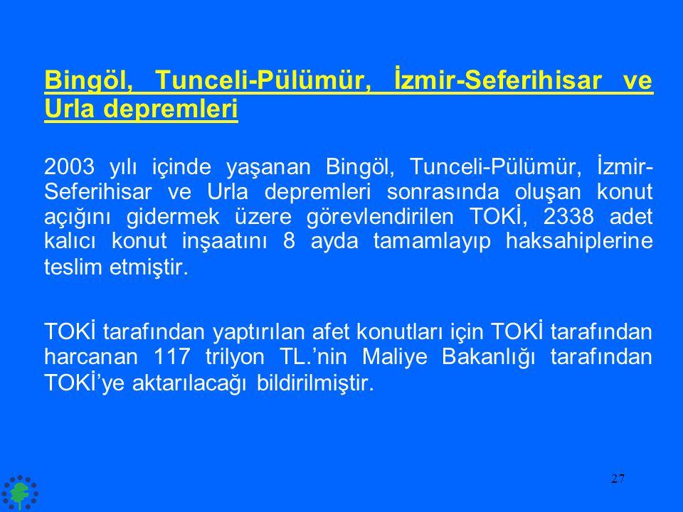 27 Bingöl, Tunceli-Pülümür, İzmir-Seferihisar ve Urla depremleri 2003 yılı içinde yaşanan Bingöl, Tunceli-Pülümür, İzmir- Seferihisar ve Urla depremle