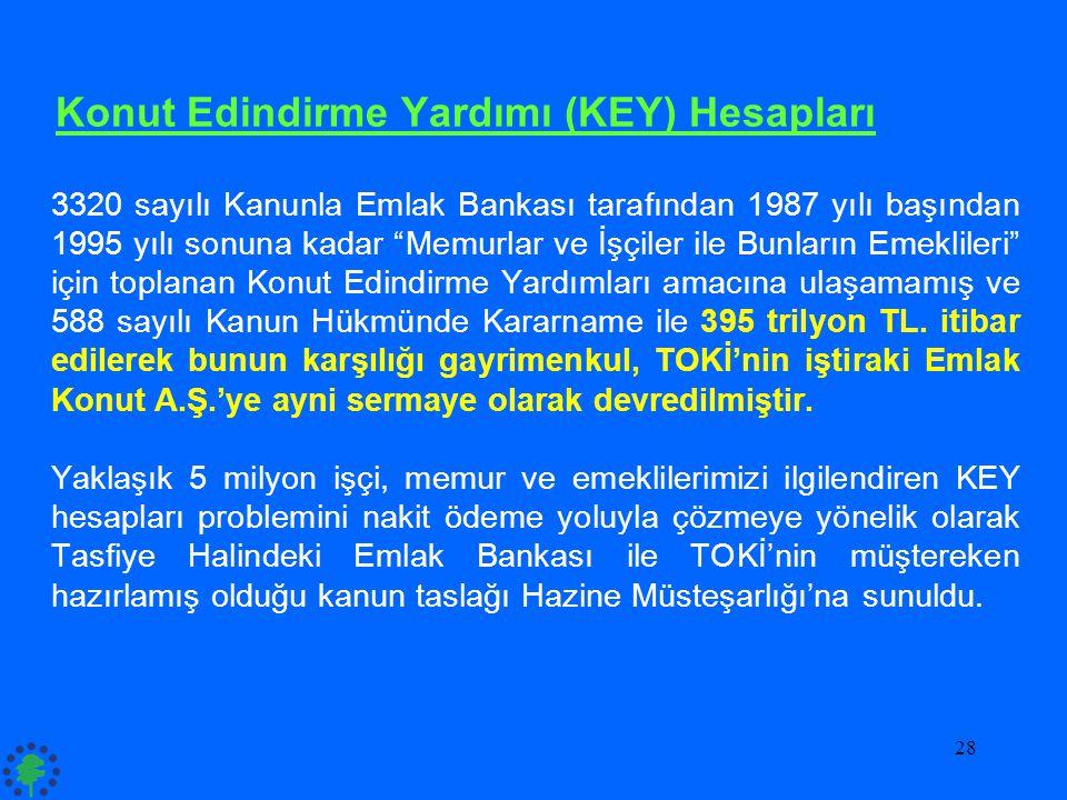 """28 Konut Edindirme Yardımı (KEY) Hesapları 3320 sayılı Kanunla Emlak Bankası tarafından 1987 yılı başından 1995 yılı sonuna kadar """"Memurlar ve İşçiler"""