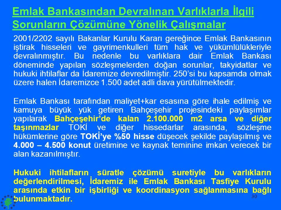 30 Emlak Bankasından Devralınan Varlıklarla İlgili Sorunların Çözümüne Yönelik Çalışmalar 2001/2202 sayılı Bakanlar Kurulu Kararı gereğince Emlak Bank