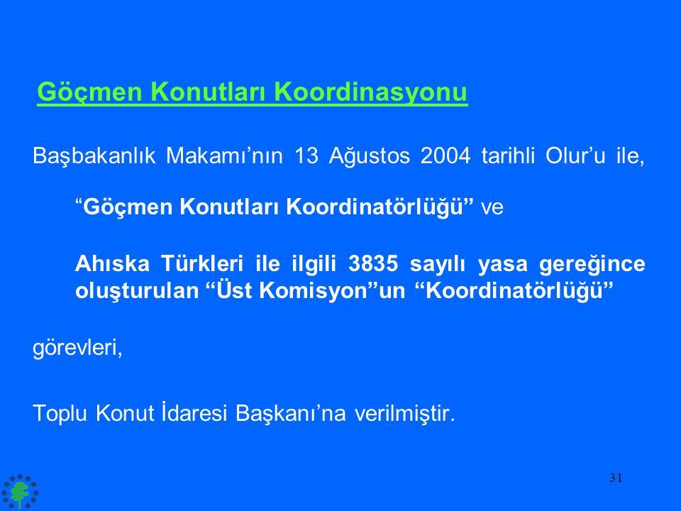 """31 Göçmen Konutları Koordinasyonu Başbakanlık Makamı'nın 13 Ağustos 2004 tarihli Olur'u ile, """"Göçmen Konutları Koordinatörlüğü"""" ve Ahıska Türkleri ile"""
