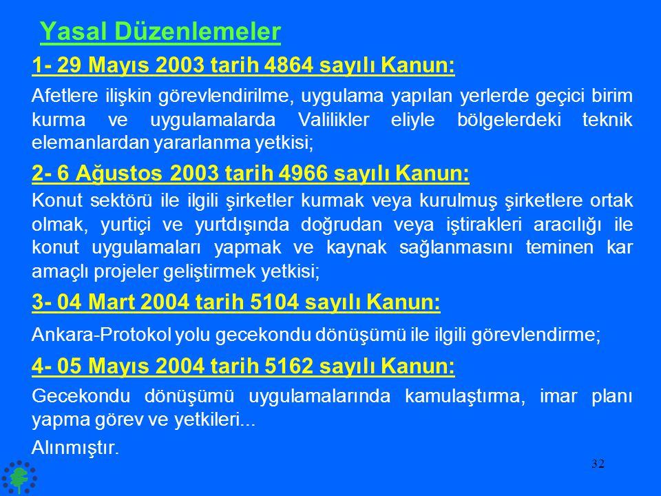 32 Yasal Düzenlemeler 1- 29 Mayıs 2003 tarih 4864 sayılı Kanun: Afetlere ilişkin görevlendirilme, uygulama yapılan yerlerde geçici birim kurma ve uygu