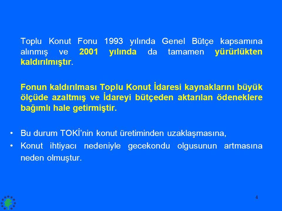 4 Toplu Konut Fonu 1993 yılında Genel Bütçe kapsamına alınmış ve 2001 yılında da tamamen yürürlükten kaldırılmıştır. Fonun kaldırılması Toplu Konut İd