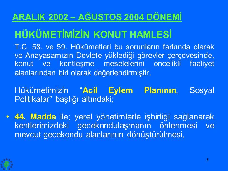5 ARALIK 2002 – AĞUSTOS 2004 DÖNEMİ HÜKÜMETİMİZİN KONUT HAMLESİ T.C. 58. ve 59. Hükümetleri bu sorunların farkında olarak ve Anayasamızın Devlete yükl