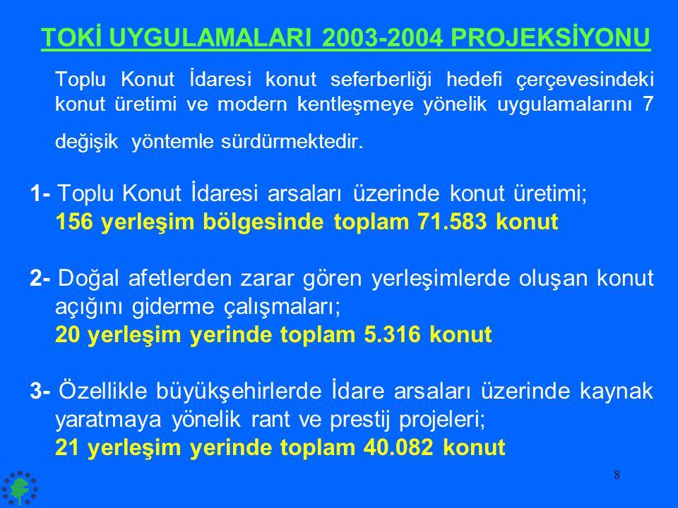 8 TOKİ UYGULAMALARI 2003-2004 PROJEKSİYONU Toplu Konut İdaresi konut seferberliği hedefi çerçevesindeki konut üretimi ve modern kentleşmeye yönelik uy