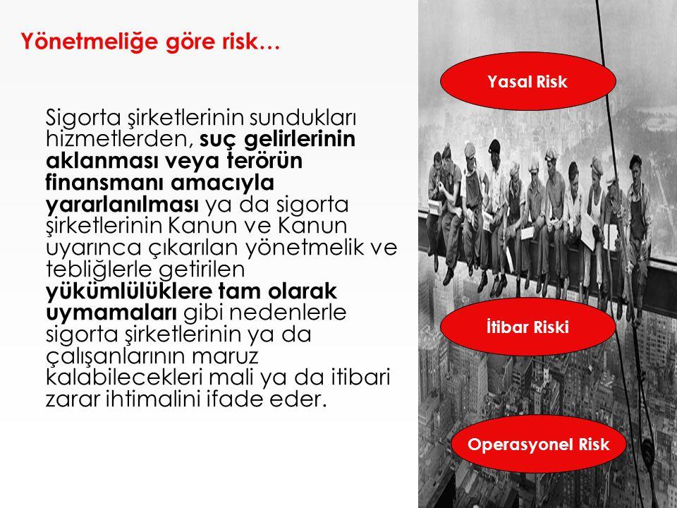 Yönetmeliğe göre risk… Sigorta şirketlerinin sundukları hizmetlerden, suç gelirlerinin aklanması veya terörün finansmanı amacıyla yararlanılması ya da