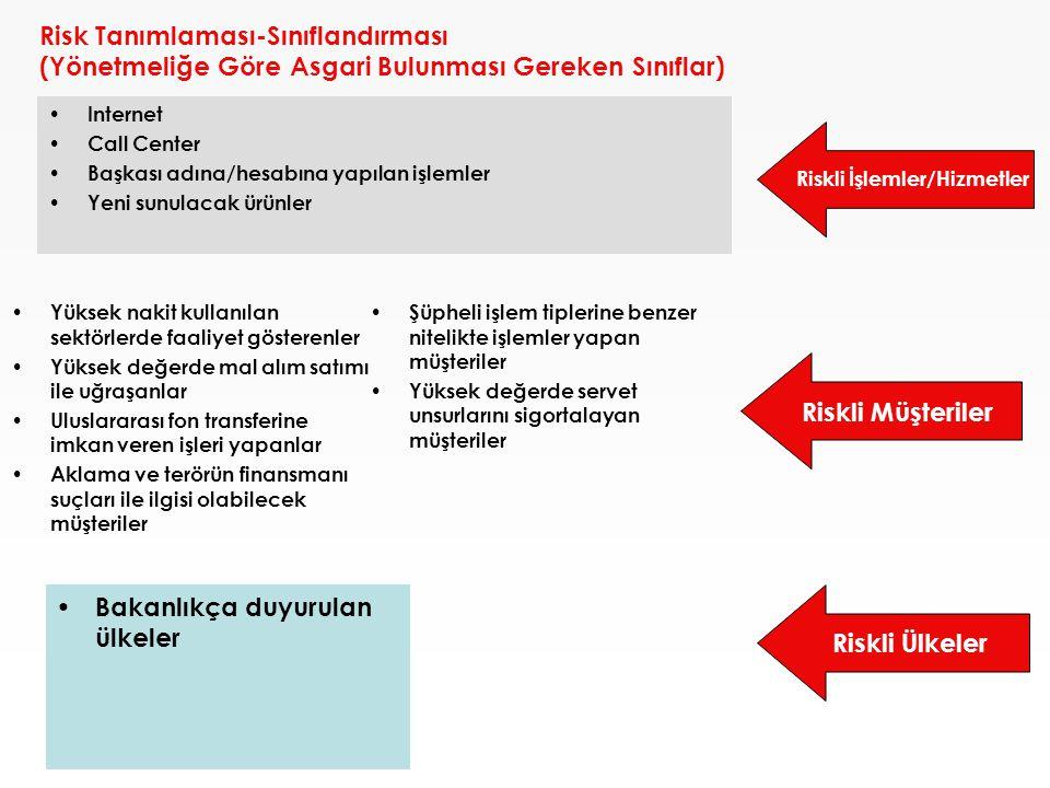 • Internet • Call Center • Başkası adına/hesabına yapılan işlemler • Yeni sunulacak ürünler Risk Tanımlaması-Sınıflandırması (Yönetmeliğe Göre Asgari