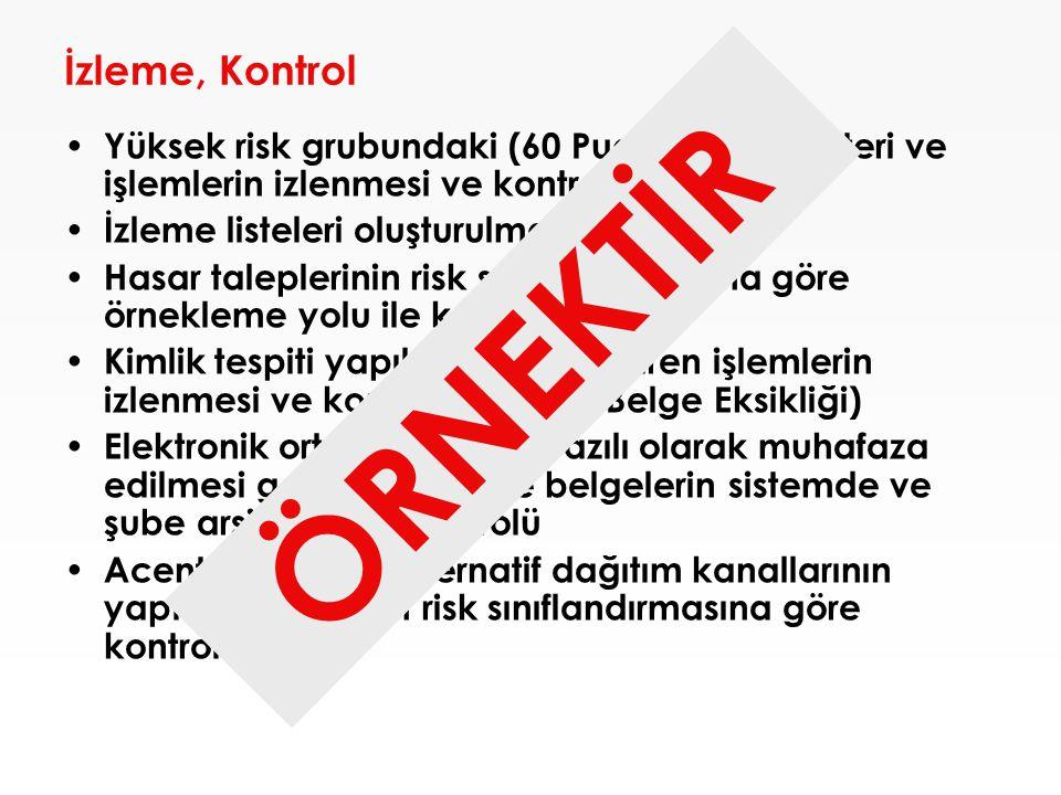 İzleme, Kontrol • Yüksek risk grubundaki (60 Puan Üzeri) müşteri ve işlemlerin izlenmesi ve kontrolü, • İzleme listeleri oluşturulması • Hasar taleple