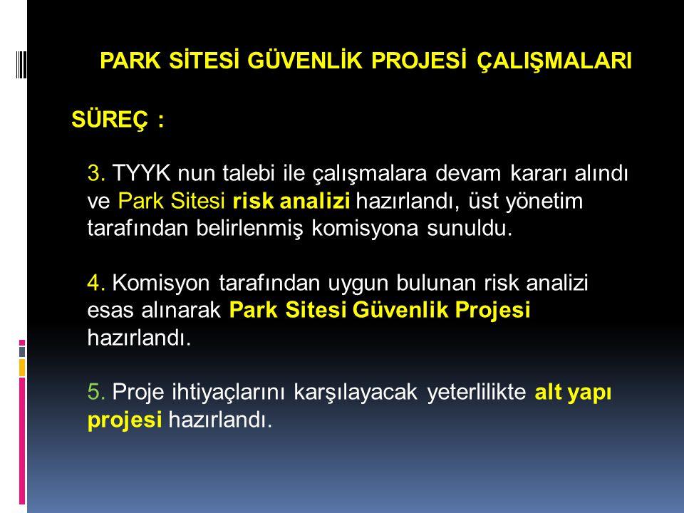 PARK SİTESİ GÜVENLİK PROJESİ ÇALIŞMALARI SÜREÇ : 3. TYYK nun talebi ile çalışmalara devam kararı alındı ve Park Sitesi risk analizi hazırlandı, üst yö