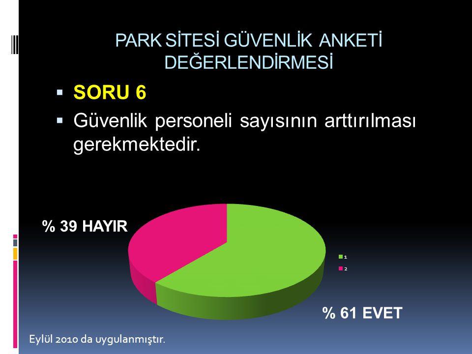 PARK SİTESİ GÜVENLİK ANKETİ DEĞERLENDİRMESİ  SORU 6  Güvenlik personeli sayısının arttırılması gerekmektedir. % 61 EVET % 39 HAYIR Eylül 2010 da uyg