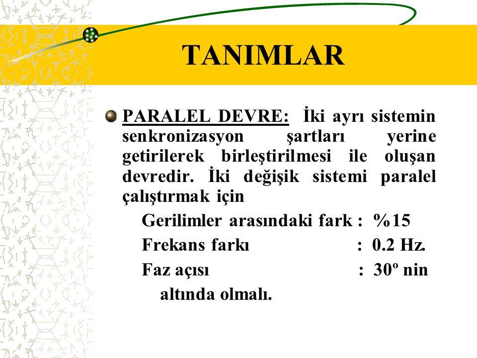 TANIMLAR PARALEL DEVRE: İki ayrı sistemin senkronizasyon şartları yerine getirilerek birleştirilmesi ile oluşan devredir. İki değişik sistemi paralel