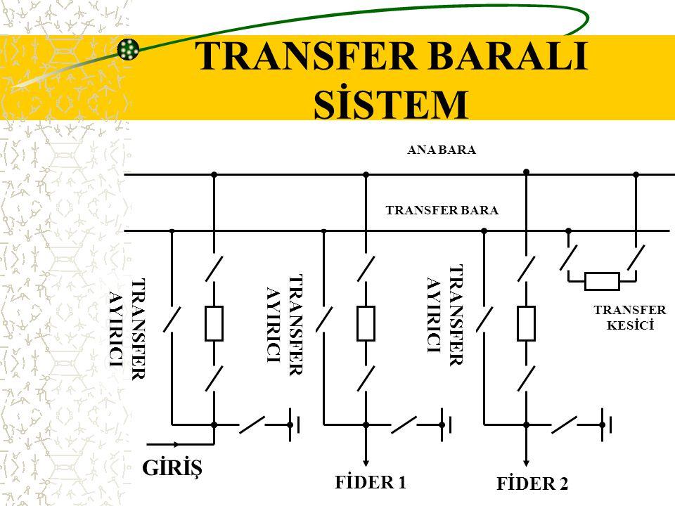 TRANSFER BARALI SİSTEM TRANSFER KESİCİ FİDER 1 FİDER 2 TRANSFER AYIRICI ANA BARA TRANSFER BARA GİRİŞ