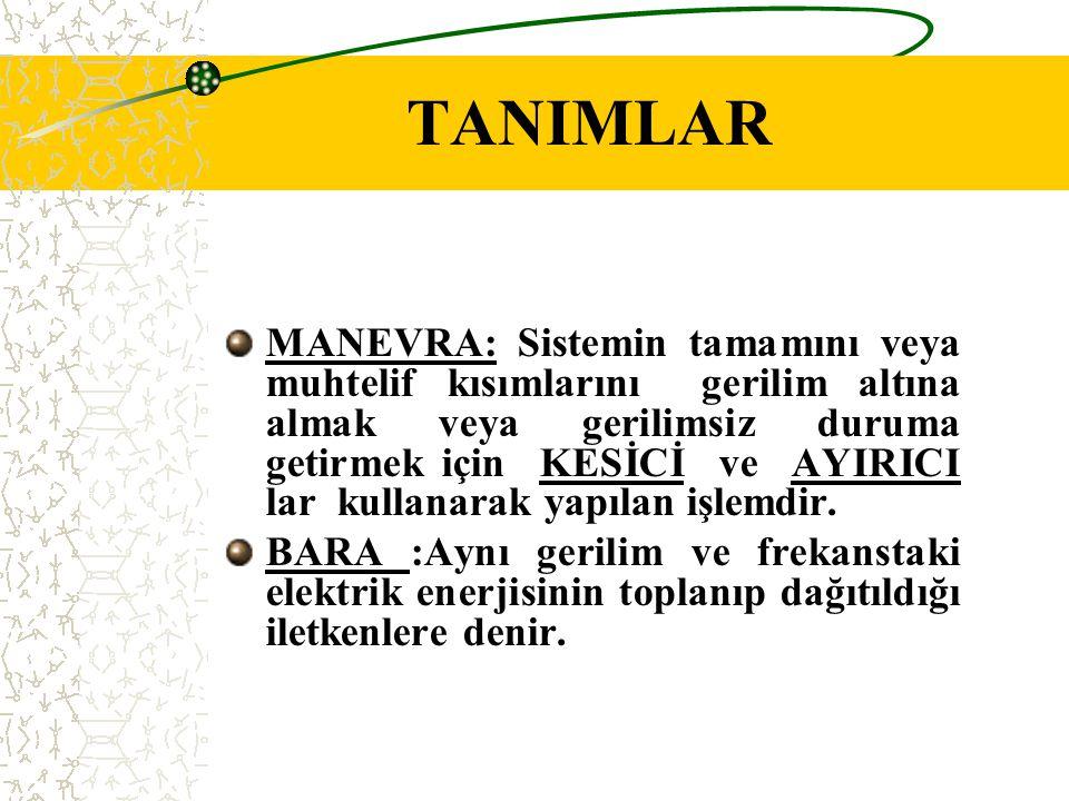 TANIMLAR MANEVRA: Sistemin tamamını veya muhtelif kısımlarını gerilim altına almak veya gerilimsiz duruma getirmek için KESİCİ ve AYIRICI lar kullanar