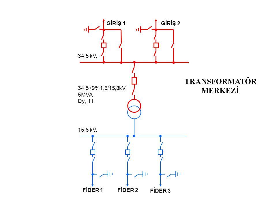 34,5  9%1,5/15,8kV. 5MVA Dy n 11 GİRİŞ 1GİRİŞ 2 34,5 kV. FİDER 1FİDER 2 FİDER 3 TRANSFORMATÖR MERKEZİ 15,8 kV.
