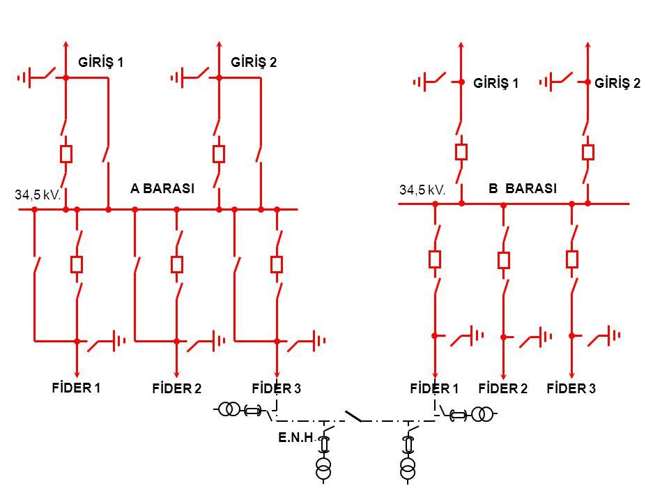 B BARASI A BARASI GİRİŞ 1 GİRİŞ 2 FİDER 1 FİDER 2FİDER 3FİDER 1FİDER 2FİDER 3 E.N.H. 34,5 kV.