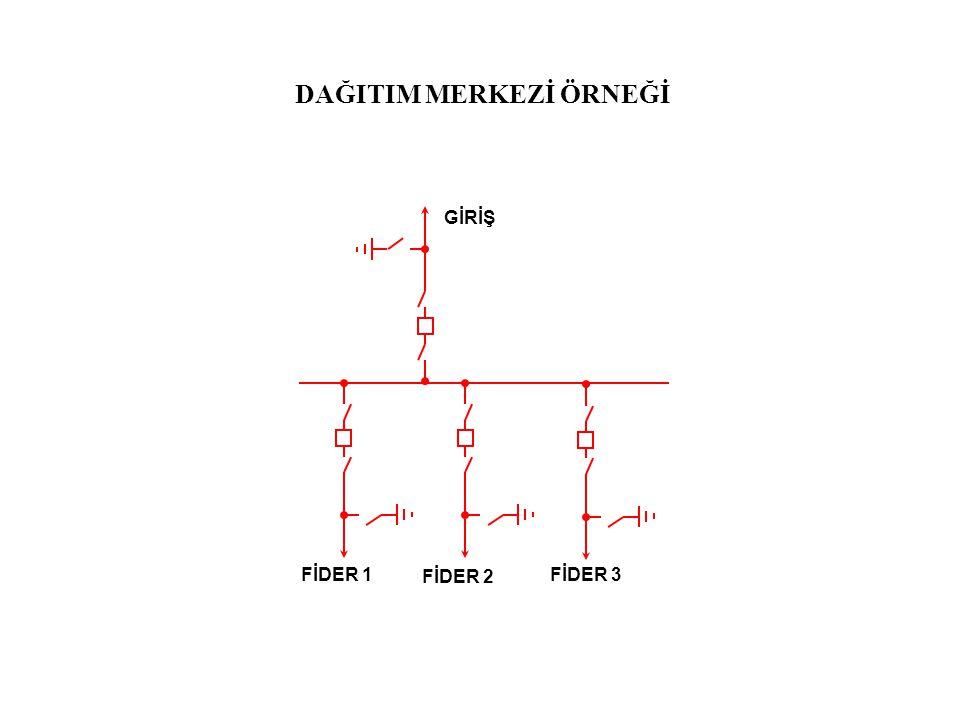 TANIMLAR ÇIKIŞ KESİCİSİ: Bir transformatör merkezi veya dağıtım merkezi' ne enerji taşıyan hat veya kablo donanımını bara' ya bağlayan kesicidir.