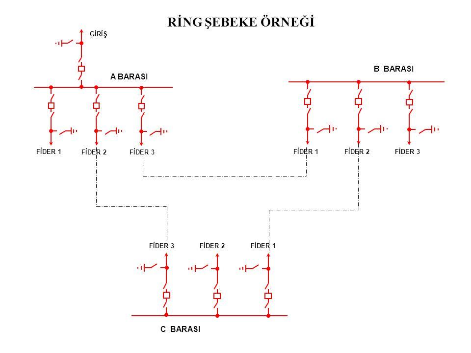 TANIMLAR PARALEL DEVRE: İki ayrı sistemin senkronizasyon şartları yerine getirilerek birleştirilmesi ile oluşan devredir.
