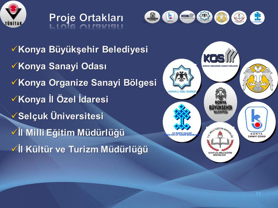 11  Konya Büyükşehir Belediyesi  Konya Sanayi Odası  Konya Organize Sanayi Bölgesi  Konya İl Özel İdaresi  Selçuk Üniversitesi  İl Milli Eğitim Müdürlüğü  İl Kültür ve Turizm Müdürlüğü