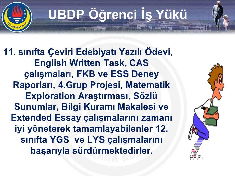 UBDP Öğrenci İş Yükü 11. sınıfta Çeviri Edebiyatı Yazılı Ödevi, English Written Task, CAS çalışmaları, FKB ve ESS Deney Raporları, 4.Grup Projesi, Mat