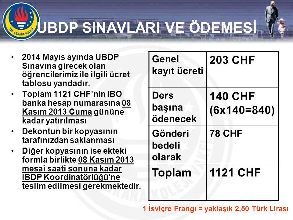 UBDP SINAVLARI VE ÖDEMESİ •2014 Mayıs ayında UBDP Sınavına girecek olan öğrencilerimiz ile ilgili ücret tablosu yandadır. •Toplam 1121 CHF'nin IBO ban