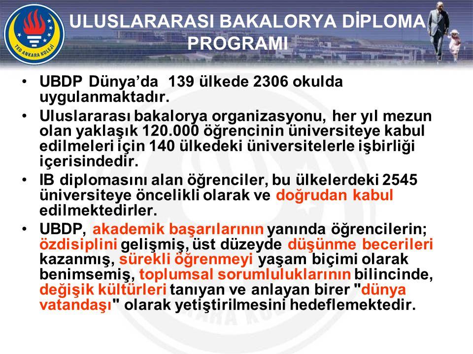ULUSLARARASI BAKALORYADİPLOMA PROGRAMI •Okulumuzda 1999-2000 öğretim yılında uygulamaya konulmuş olan UBDP, istekli ve akademik ölçütlere uygun öğrencilerimize TED Ankara Koleji diploması yanısıra uluslararası geçerliliği olan UB diploması da kazandıran bir programdır.