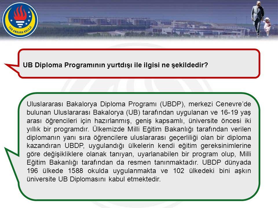 UB Diploma Programının yurtdışı ile ilgisi ne şekildedir? Uluslararası Bakalorya Diploma Programı (UBDP), merkezi Cenevre'de bulunan Uluslararası Baka