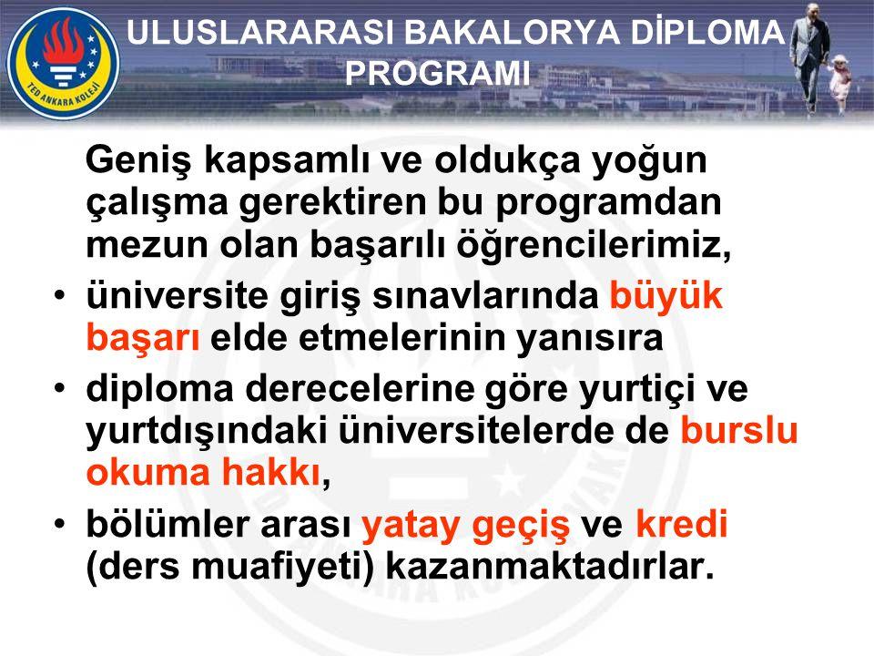 2010- 2011 2011- 2012 2012- 2013 2013- 2014 UB Hazırlık 1 (9.sınıf) UB Hazırlık 2 (10.