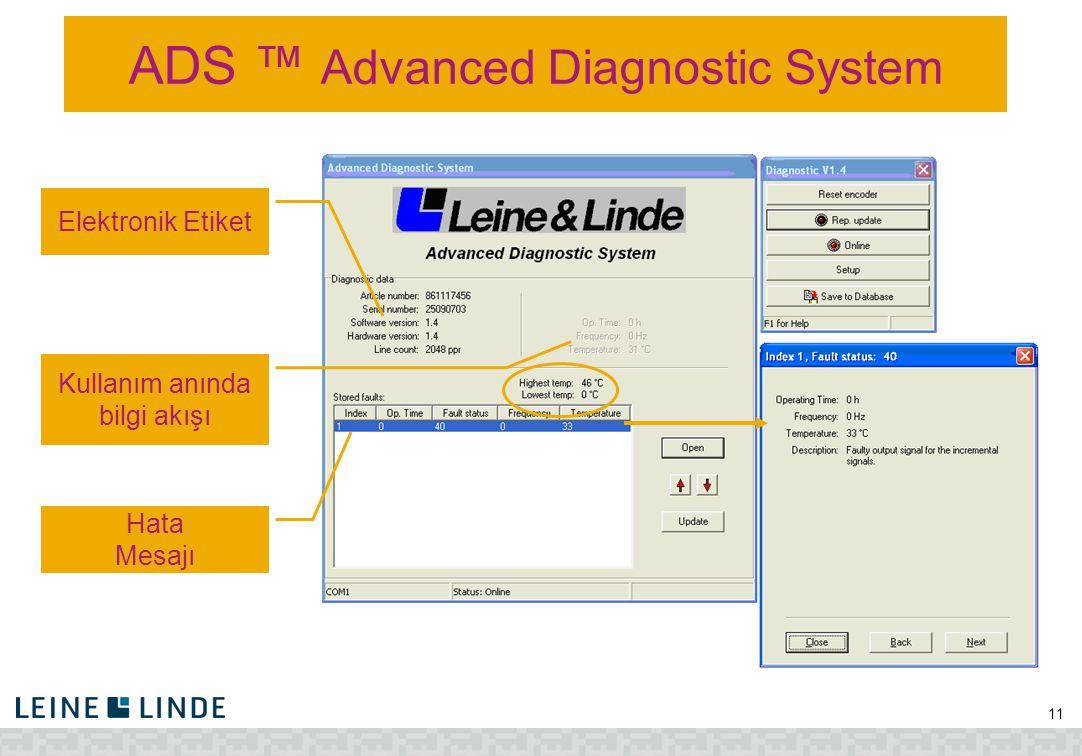 ADS ™ Advanced Diagnostic System 11 Elektronik Etiket Hata Mesajı Kullanım anında bilgi akışı