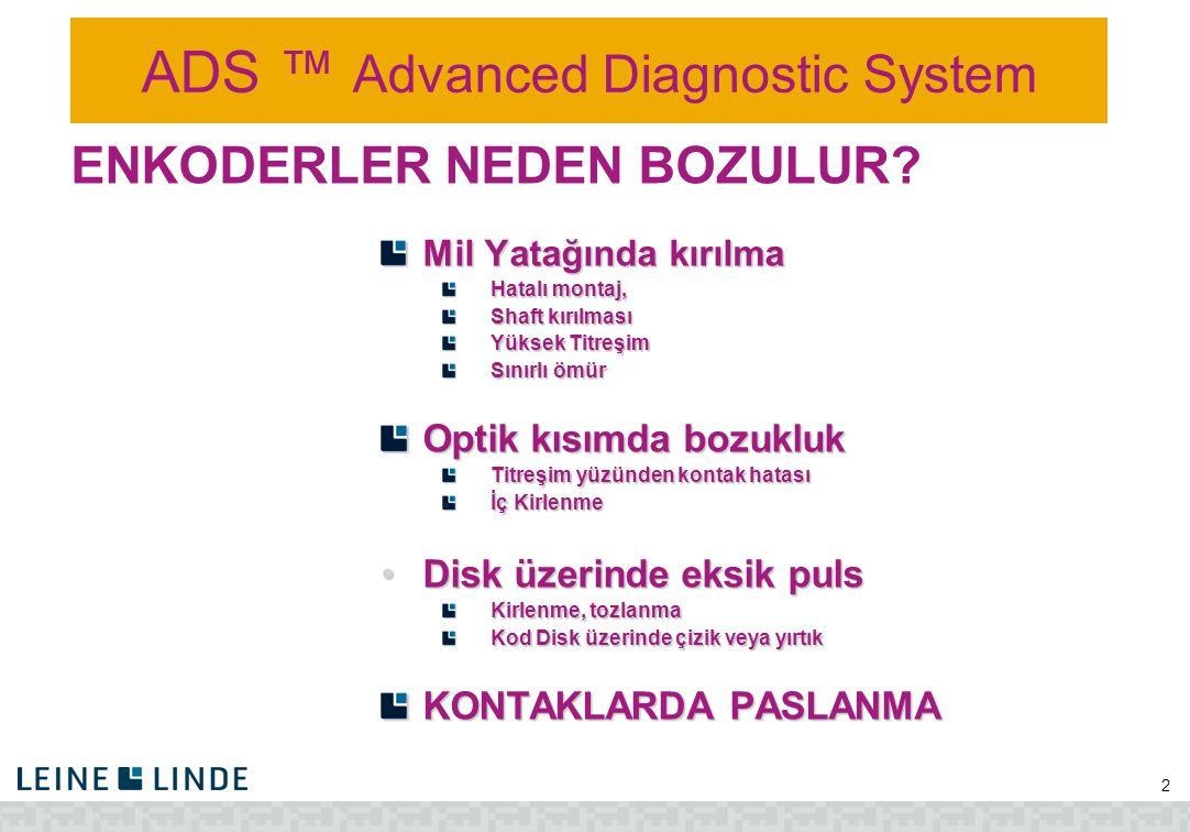 ADS ™ Advanced Diagnostic System 2 ENKODERLER NEDEN BOZULUR? Mil Yatağında kırılma Hatalı montaj, Shaft kırılması Yüksek Titreşim Sınırlı ömür Optik k