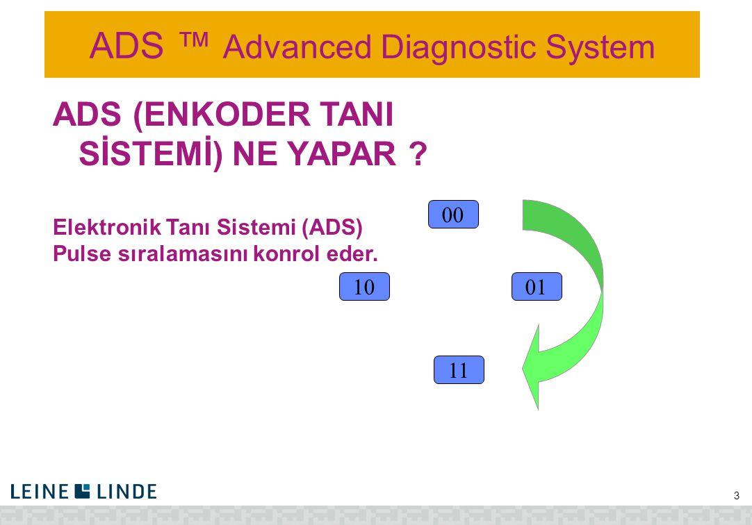 ADS ™ Advanced Diagnostic System 3 10 00 11 01 ADS (ENKODER TANI SİSTEMİ) NE YAPAR ? Elektronik Tanı Sistemi (ADS) Pulse sıralamasını konrol eder.