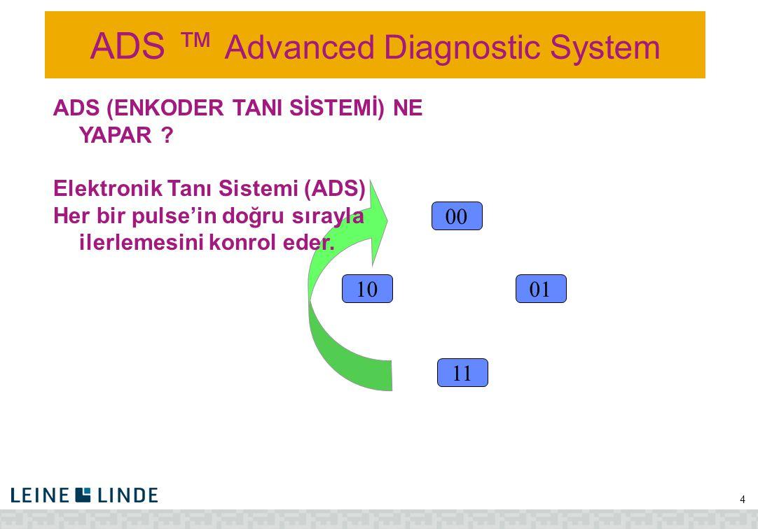 ADS ™ Advanced Diagnostic System 5 10 00 11 01 ADS (ENKODER TANI SİSTEMİ) NE YAPAR .